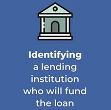 Identifying a lending institution who will fund the loan