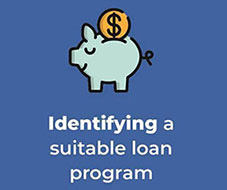 Identifying a suitable loan program